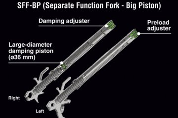 Separate Function Fork - Big Piston