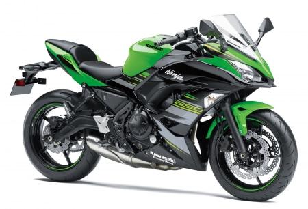 2019年モデル Ninja 650 KRT EDITION