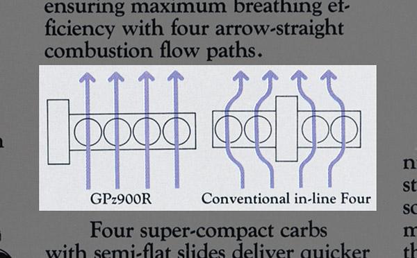 GPZ900Rカタログ