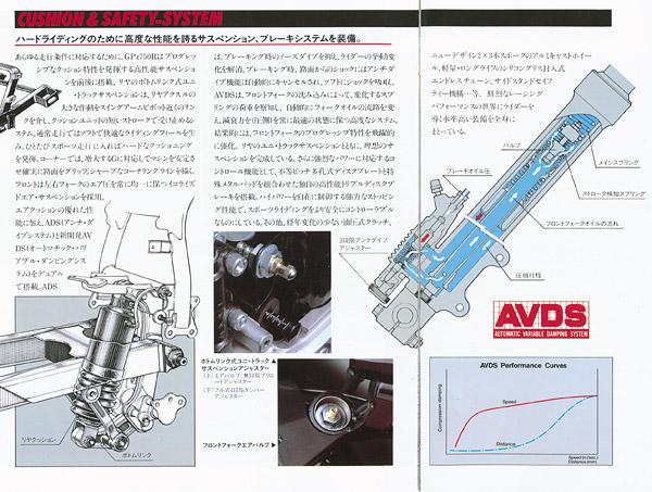 GPZ750R カタログ