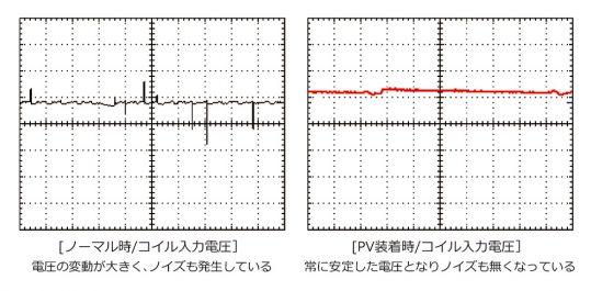 イグニッションコイル入力電圧比較