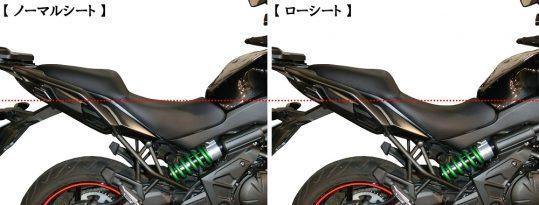 ケイズスタイル Versys 650用 ローシート(−30mm+低反発シート)