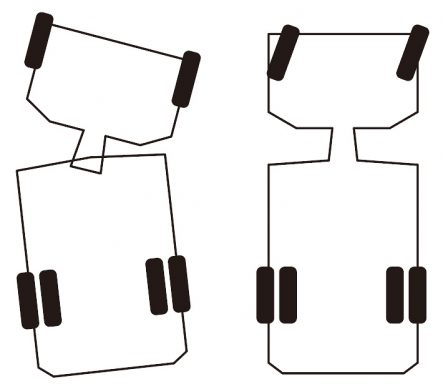 2パターンのステアリング方式