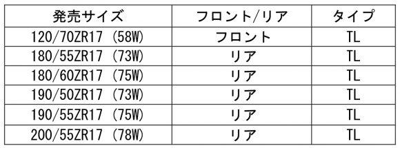 DUNLOP スポーツマックス Q4 サイズ表