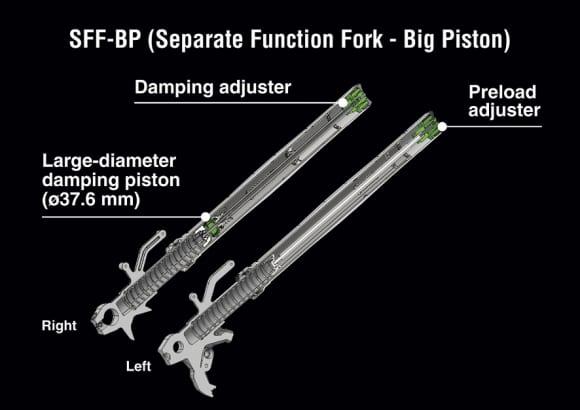 SFF-BP解説