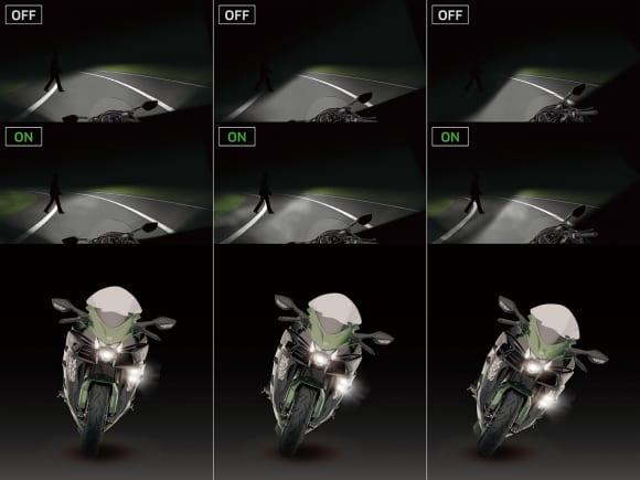 2019年モデル Ninja H2 SX SE LED式コーナリングライト