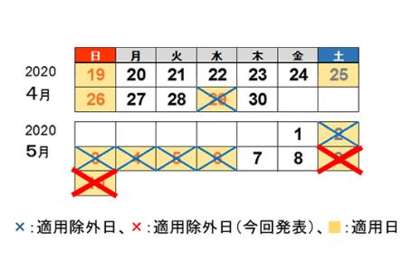 高速道路の休日割引適用除外カレンダー