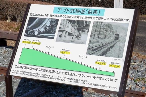 碓氷峠鉄道文化むら アプト式鉄道