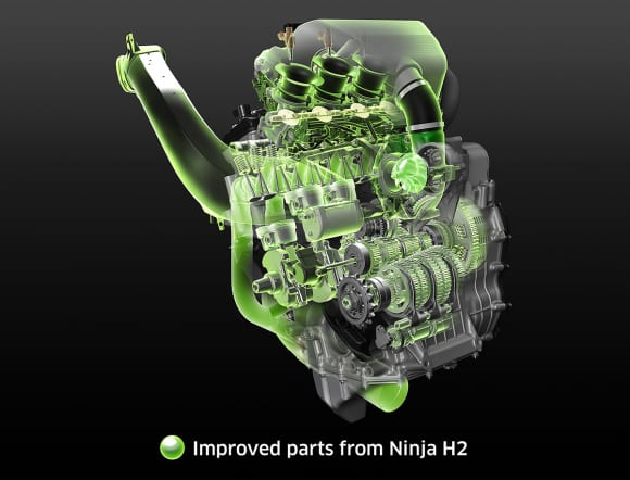 ニンジャH2 SXシリーズに採用されるバランス型スーパーチャージドエンジン