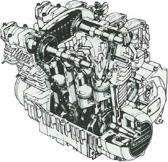 Z400FXのエンジン