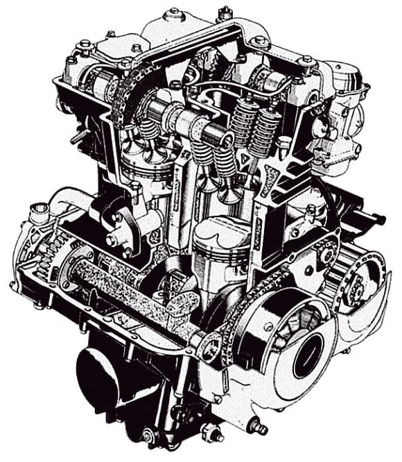 4スト400㏄水冷並列2気筒の先駆け 〜1986 GPZ400S〜 エンジン